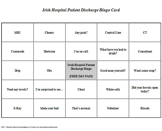 Irish Hospital Patient Discharge PDF